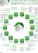 Конгресс и интерактивная выставка «Экология мозга»
